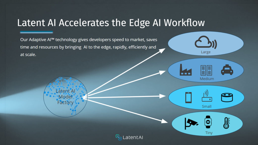 Latent AI Accelerates the Edge AI Workflow